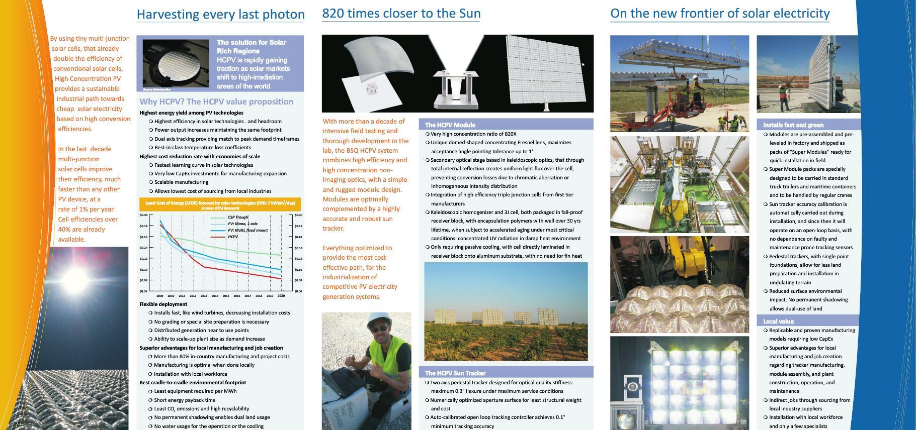 BSQ Solar Triptic